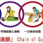 救命の連鎖