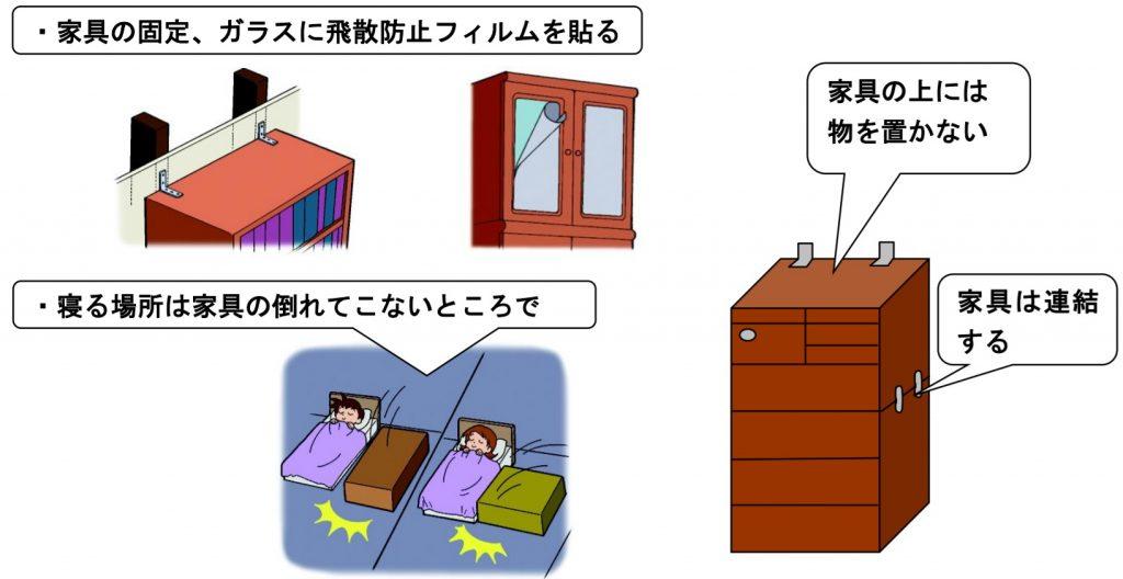 住まいの安全を確保する。家具の固定、ガラスに飛散防止フィルムを張る。家具に上には物を置かない。家具は連結する。寝る場所は家具の倒れてこないところで。